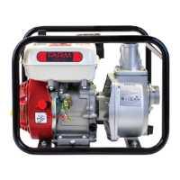 Fotografija Motorna pumpa za vodu WP50